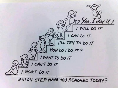 steps to succes