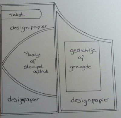 Design challenge: Unusual shapes